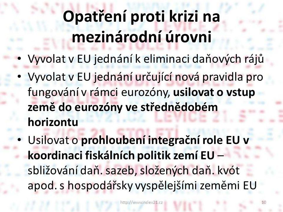 Opatření proti krizi na mezinárodní úrovni Vyvolat v EU jednání k eliminaci daňových rájů Vyvolat v EU jednání určující nová pravidla pro fungování v rámci eurozóny, usilovat o vstup země do eurozóny ve střednědobém horizontu Usilovat o prohloubení integrační role EU v koordinaci fiskálních politik zemí EU – sbližování daň.