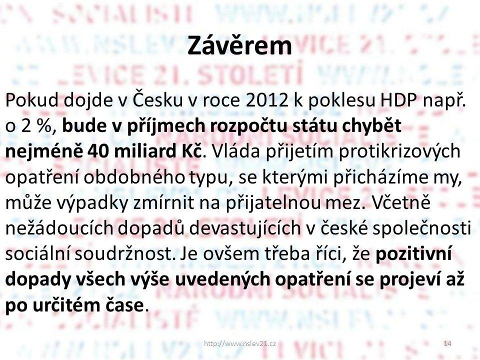 Závěrem Pokud dojde v Česku v roce 2012 k poklesu HDP např.