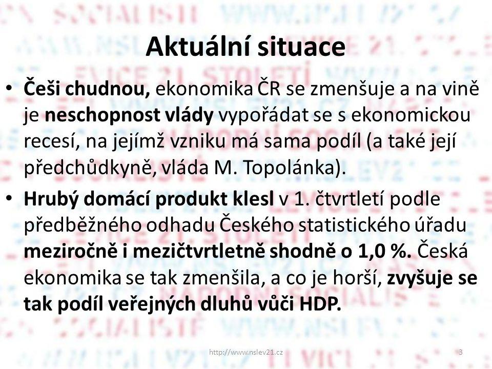 Aktuální situace Češi chudnou, ekonomika ČR se zmenšuje a na vině je neschopnost vlády vypořádat se s ekonomickou recesí, na jejímž vzniku má sama podíl (a také její předchůdkyně, vláda M.