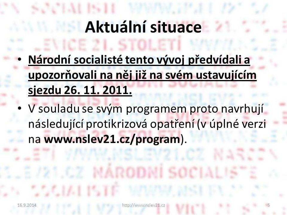 Aktuální situace Národní socialisté tento vývoj předvídali a upozorňovali na něj již na svém ustavujícím sjezdu 26.
