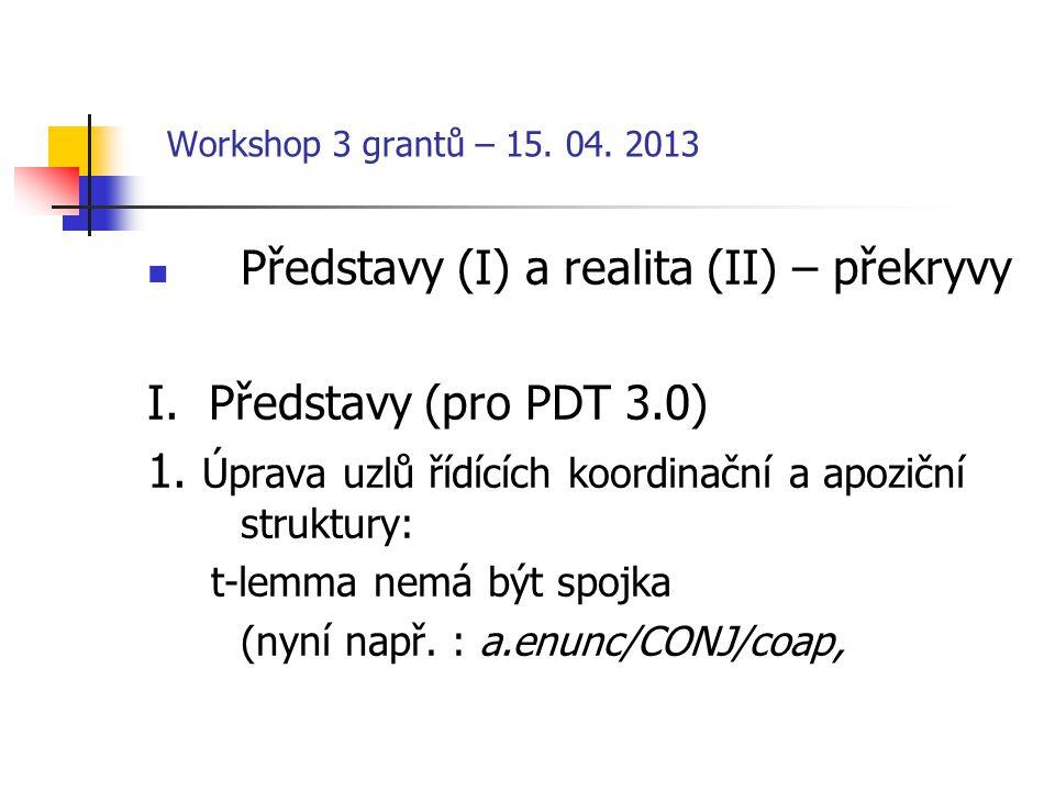Workshop 3 grantů – 15. 04. 2013 Představy (I) a realita (II) – překryvy I. Představy (pro PDT 3.0) 1. Úprava uzlů řídících koordinační a apoziční str