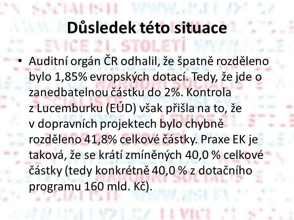 Důsledek této situace Auditní orgán ČR odhalil, že špatně rozděleno bylo 1,85% evropských dotací. Tedy, že jde o zanedbatelnou částku do 2%. Kontrola