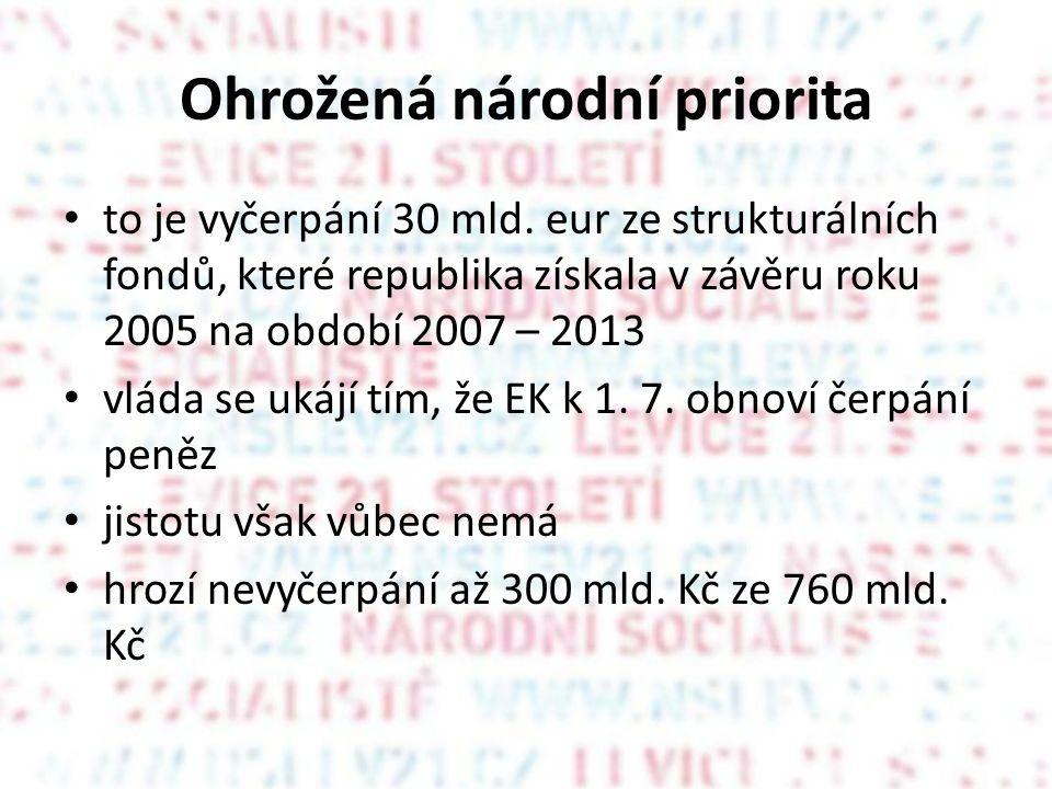 Ohrožená národní priorita to je vyčerpání 30 mld. eur ze strukturálních fondů, které republika získala v závěru roku 2005 na období 2007 – 2013 vláda