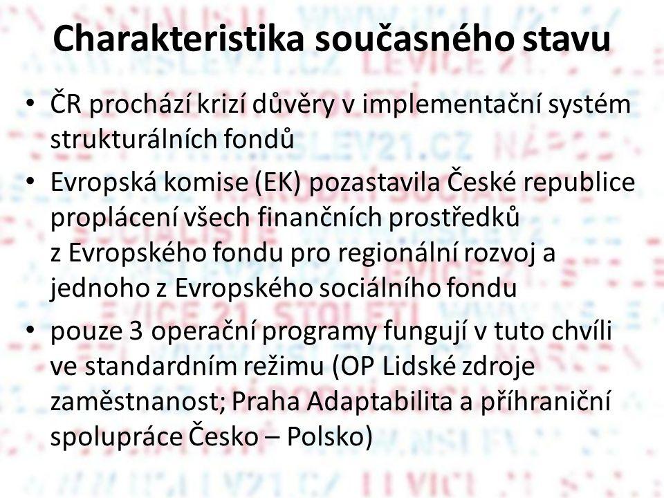 Charakteristika současného stavu ČR prochází krizí důvěry v implementační systém strukturálních fondů Evropská komise (EK) pozastavila České republice