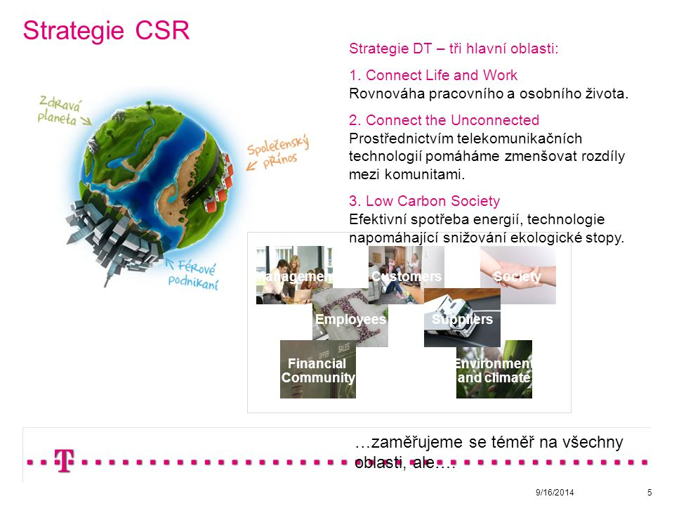Strategie CSR 9/16/20145 Society Environment and climate Management Employees Customers Financial Community Suppliers Strategie DT – tři hlavní oblasti: 1.