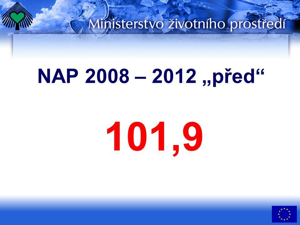 """NAP 2008 – 2012 """"před 101,9"""