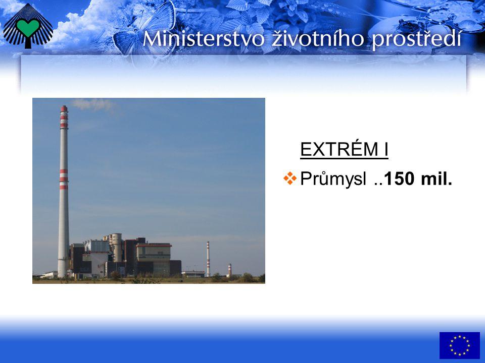 EXTRÉM I  Průmysl..150 mil.