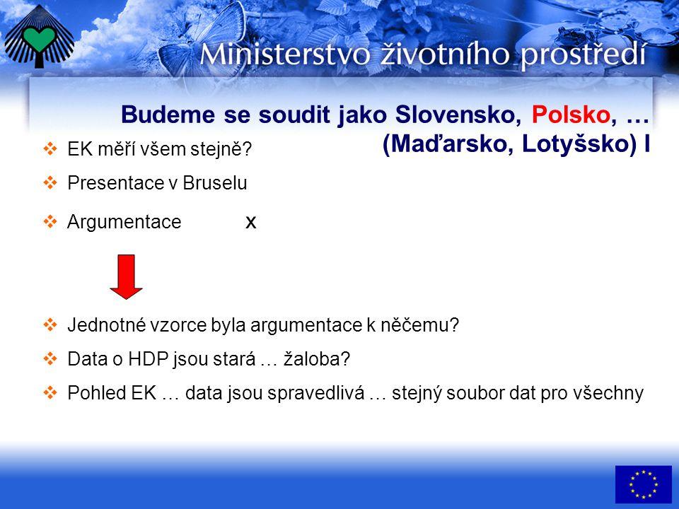 Budeme se soudit jako Slovensko, Polsko, … (Maďarsko, Lotyšsko) I  EK měří všem stejně.