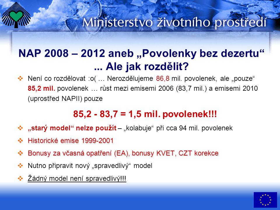 """NAP 2008 – 2012 aneb """"Povolenky bez dezertu ...Ale jak rozdělit."""
