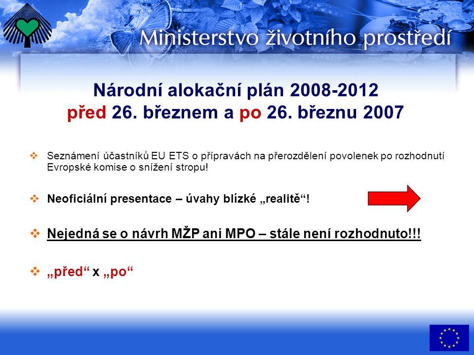Národní alokační plán 2008-2012 před 26.březnem a po 26.