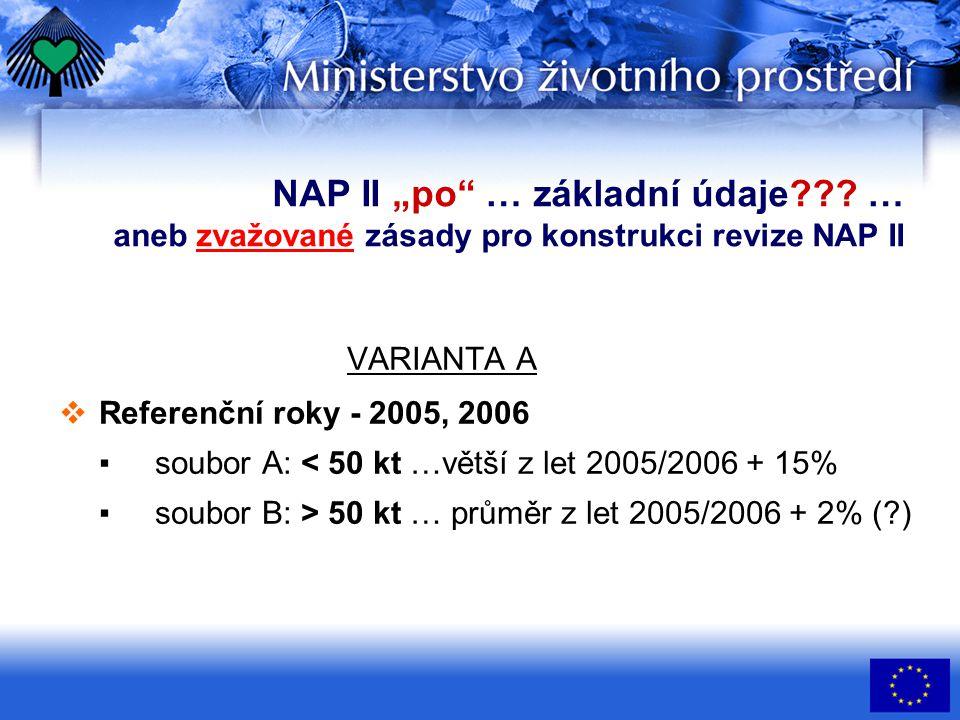 """NAP II """"po … základní údaje ."""