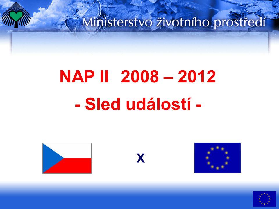 NAP II 2008 – 2012 - Sled událostí - X