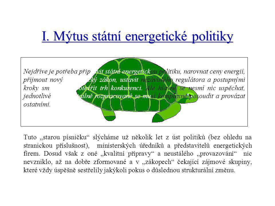 Obsah I.Mýtus státní energetické politiky II.Kritická charakteristika českého plynárenství III.