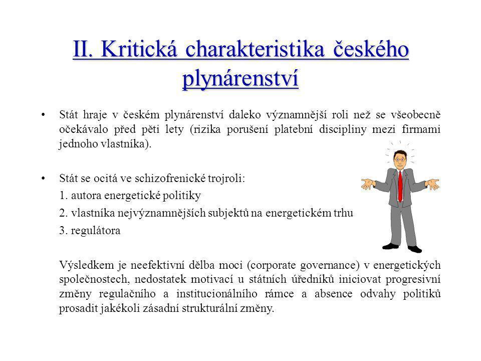 1. vytyčení reformního cíle 2.