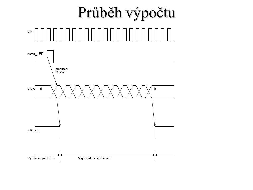 Průběh výpočtu clk clk_en save_LED slow Naplnění čítače 00 Výpočet je zpožděnVýpočet probíhá