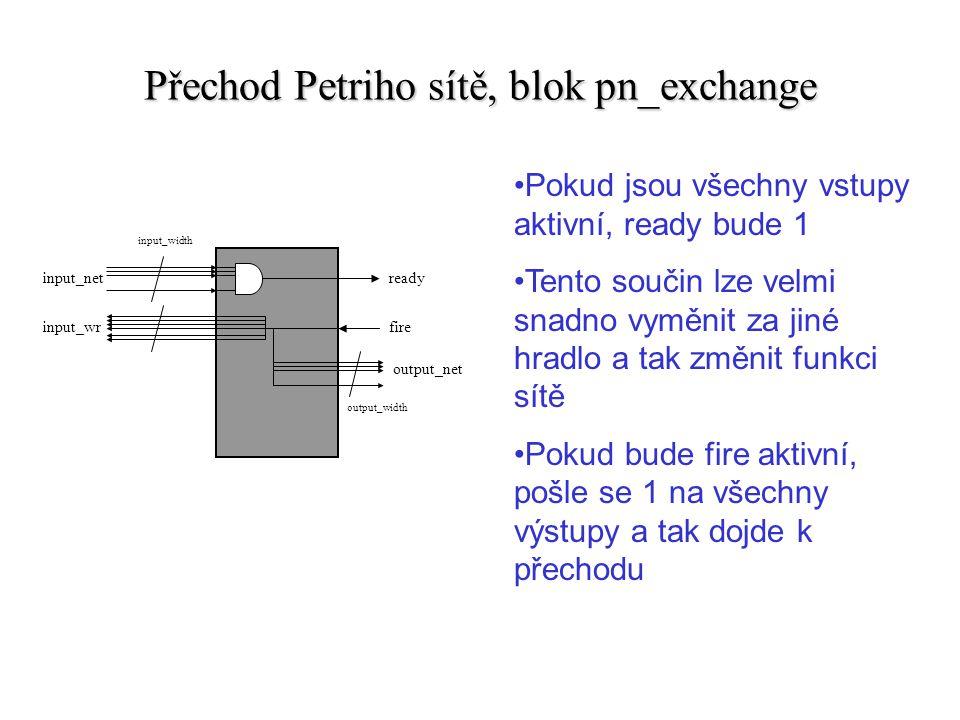 Přechod Petriho sítě, blok pn_exchange input_net input_wr input_width ready fire output_net output_width Pokud jsou všechny vstupy aktivní, ready bude 1 Tento součin lze velmi snadno vyměnit za jiné hradlo a tak změnit funkci sítě Pokud bude fire aktivní, pošle se 1 na všechny výstupy a tak dojde k přechodu