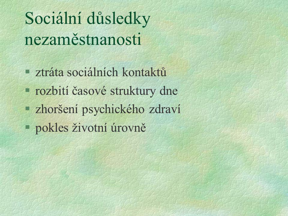 Sociální důsledky nezaměstnanosti §ztráta sociálních kontaktů §rozbití časové struktury dne §zhoršení psychického zdraví §pokles životní úrovně