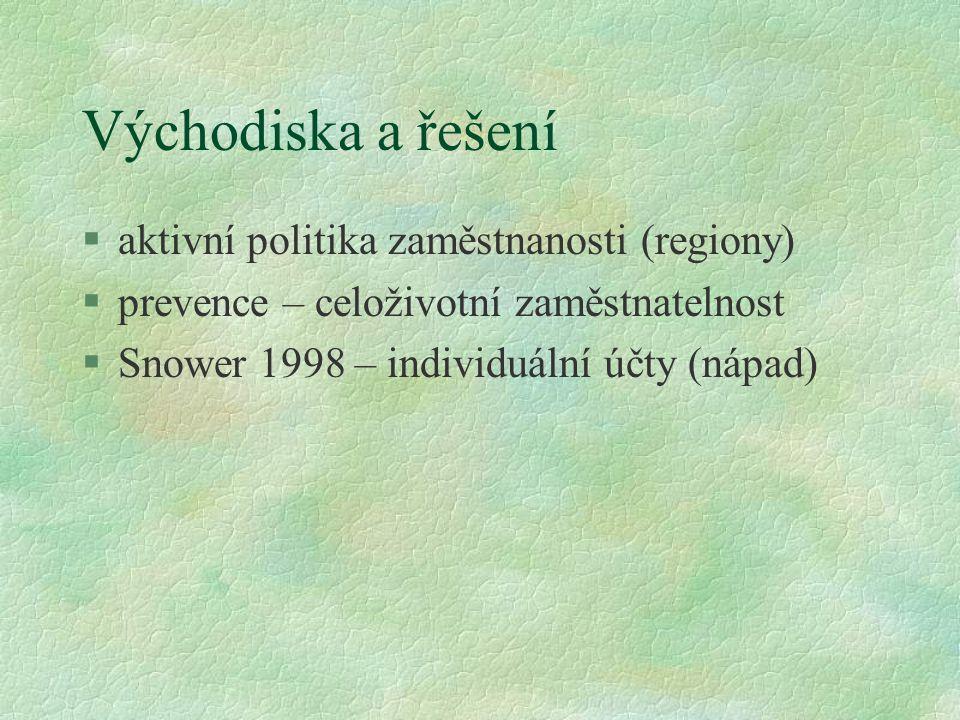 Východiska a řešení §aktivní politika zaměstnanosti (regiony) §prevence – celoživotní zaměstnatelnost §Snower 1998 – individuální účty (nápad)