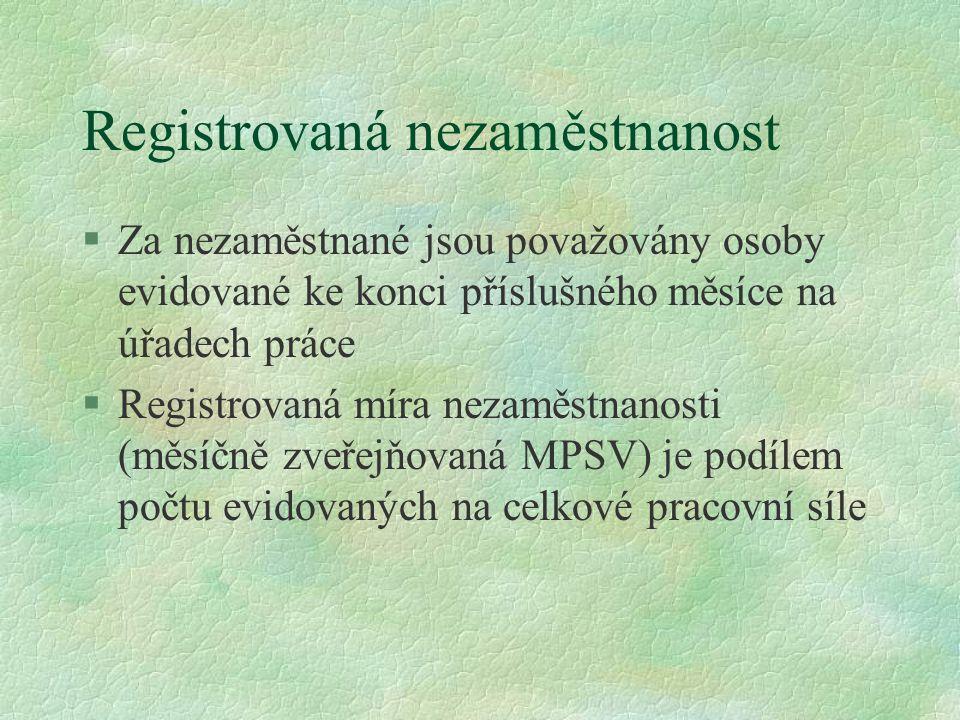 Registrovaná nezaměstnanost §Za nezaměstnané jsou považovány osoby evidované ke konci příslušného měsíce na úřadech práce §Registrovaná míra nezaměstn