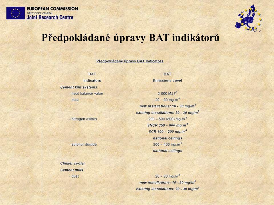 Předpokládané úpravy BAT indikátorů