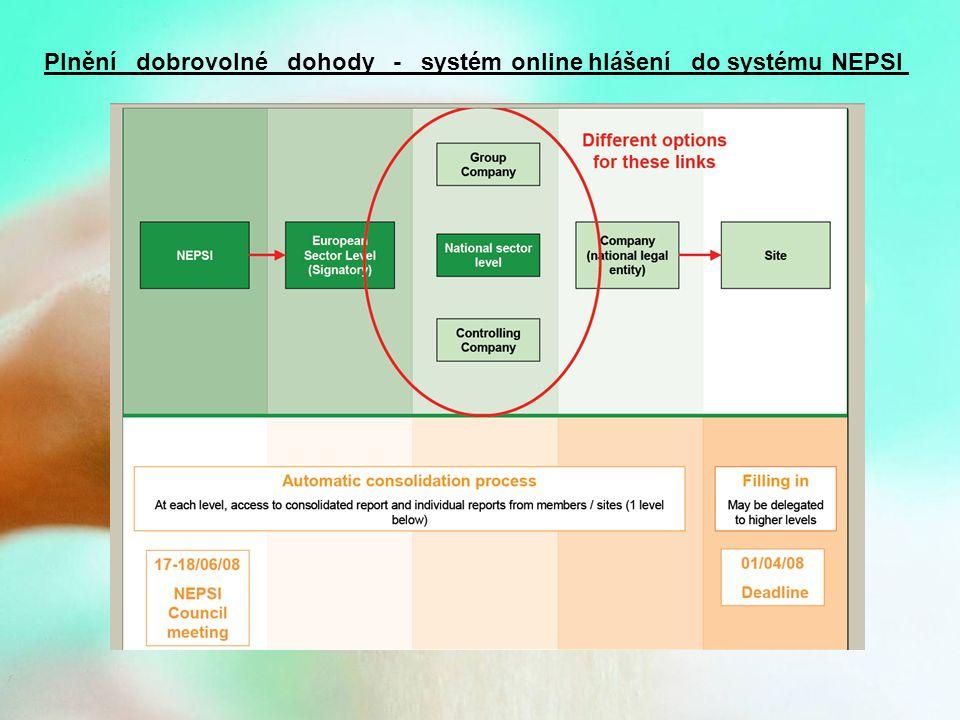 Plnění dobrovolné dohody - systém online hlášení do systému NEPSI