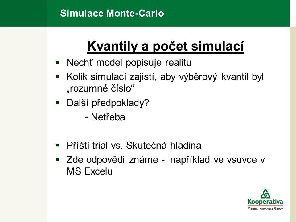 """Simulace Monte-Carlo Kvantily a počet simulací  Nechť model popisuje realitu  Kolik simulací zajistí, aby výběrový kvantil byl """"rozumné číslo""""  Dal"""