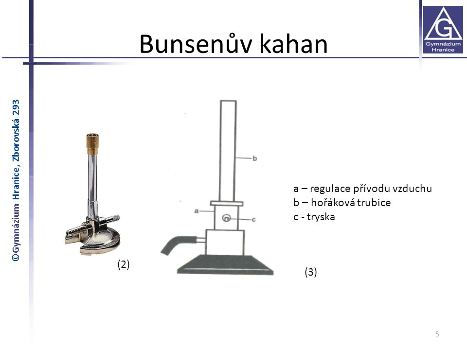Bunsenův kahan 5 (2) a – regulace přívodu vzduchu b – hořáková trubice c - tryska ©Gymnázium Hranice, Zborovská 293 (3)