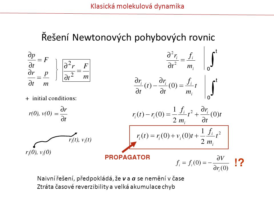 Naivní řešení, předpokládá, že v a a se nemění v čase Ztráta časové reverzibility a velká akumulace chyb Řešení Newtonových pohybových rovnic Klasická molekulová dynamika