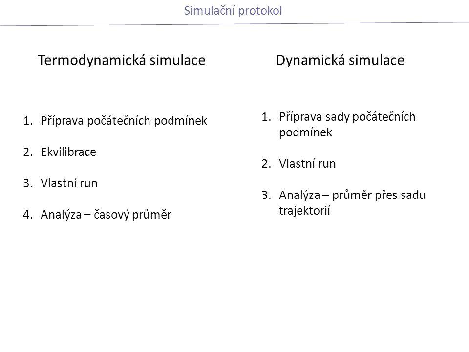 Termodynamická simulaceDynamická simulace 1.Příprava počátečních podmínek 2.Ekvilibrace 3.Vlastní run 4.Analýza – časový průměr 1.Příprava sady počátečních podmínek 2.Vlastní run 3.Analýza – průměr přes sadu trajektorií Simulační protokol