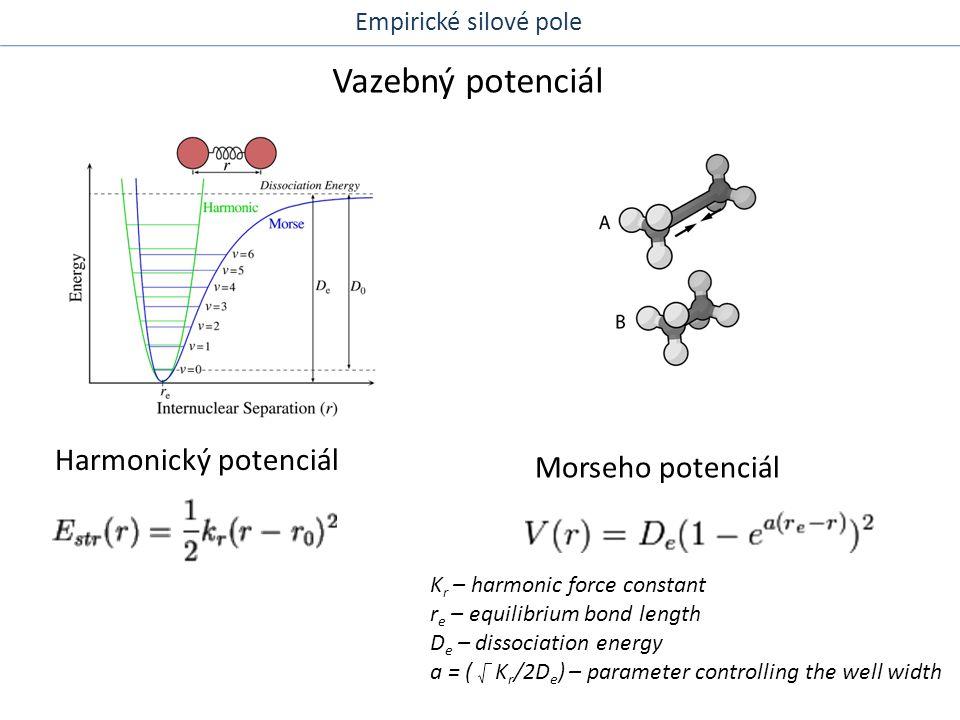 Morseho potenciál Harmonický potenciál K r – harmonic force constant r e – equilibrium bond length D e – dissociation energy a = ( K r /2D e ) – parameter controlling the well width Vazebný potenciál Empirické silové pole