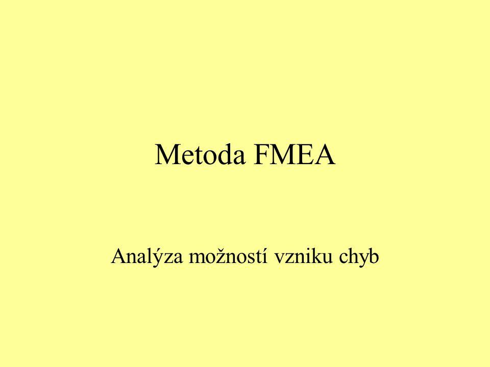 Metoda FMEA Analýza možností vzniku chyb