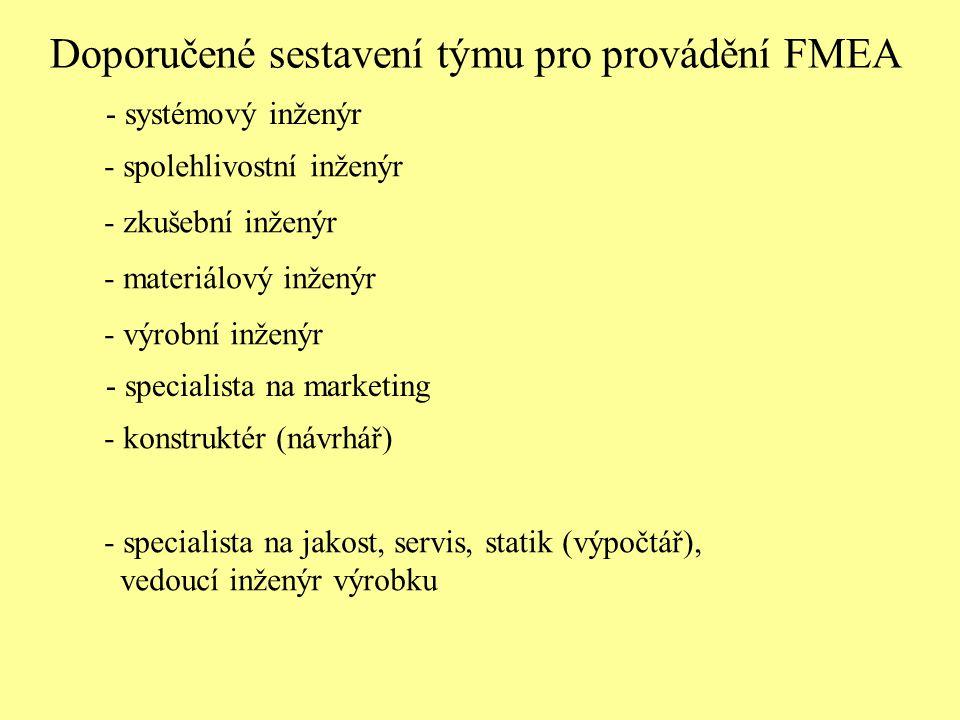 Doporučené sestavení týmu pro provádění FMEA - systémový inženýr - spolehlivostní inženýr - zkušební inženýr - materiálový inženýr - výrobní inženýr - specialista na marketing - konstruktér (návrhář) - specialista na jakost, servis, statik (výpočtář), vedoucí inženýr výrobku
