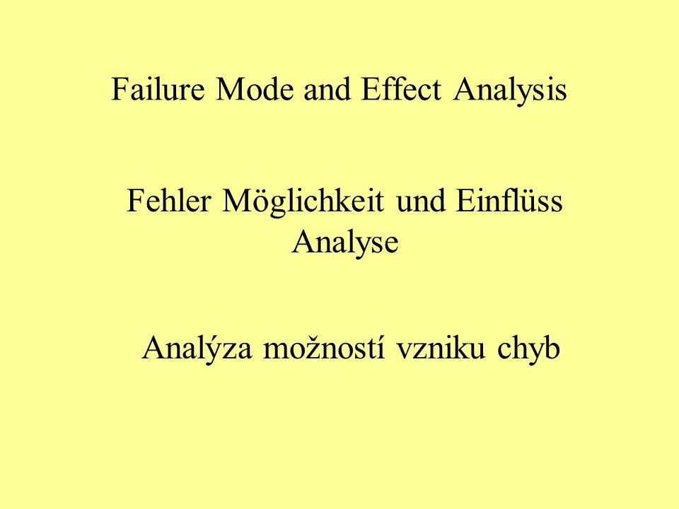 Failure Mode and Effect Analysis Fehler Möglichkeit und Einflüss Analyse Analýza možností vzniku chyb