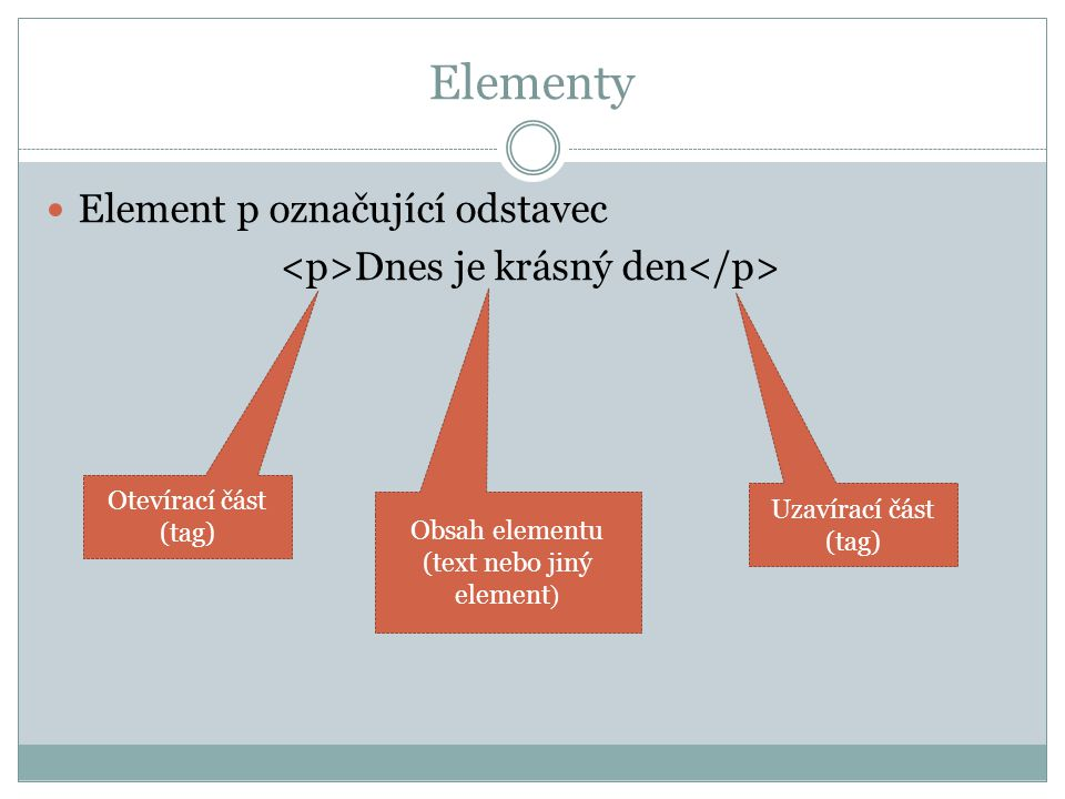 Elementy Element p označující odstavec Dnes je krásný den Otevírací část (tag) Obsah elementu (text nebo jiný element ) Uzavírací část (tag)