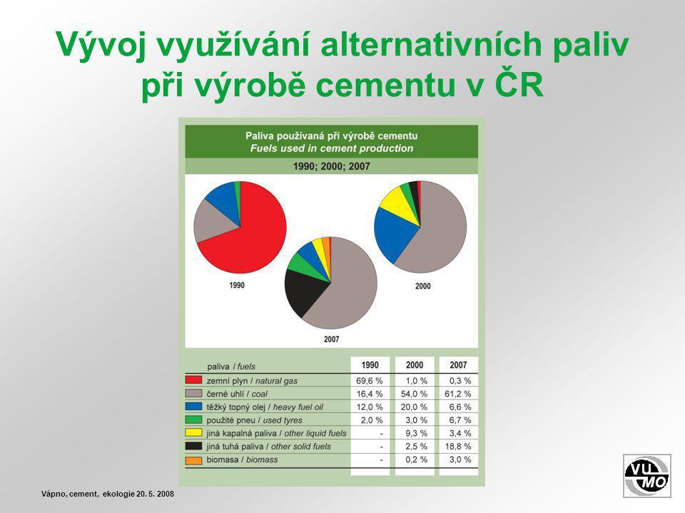 Děkuji za pozornost jungmann@vumo.cz www.vumo.cz Vápno, cement, ekologie 20. 5. 2008