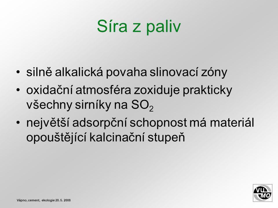 Síra z paliv silně alkalická povaha slinovací zóny oxidační atmosféra zoxiduje prakticky všechny sirníky na SO 2 největší adsorpční schopnost má materiál opouštějící kalcinační stupeň Vápno, cement, ekologie 20.