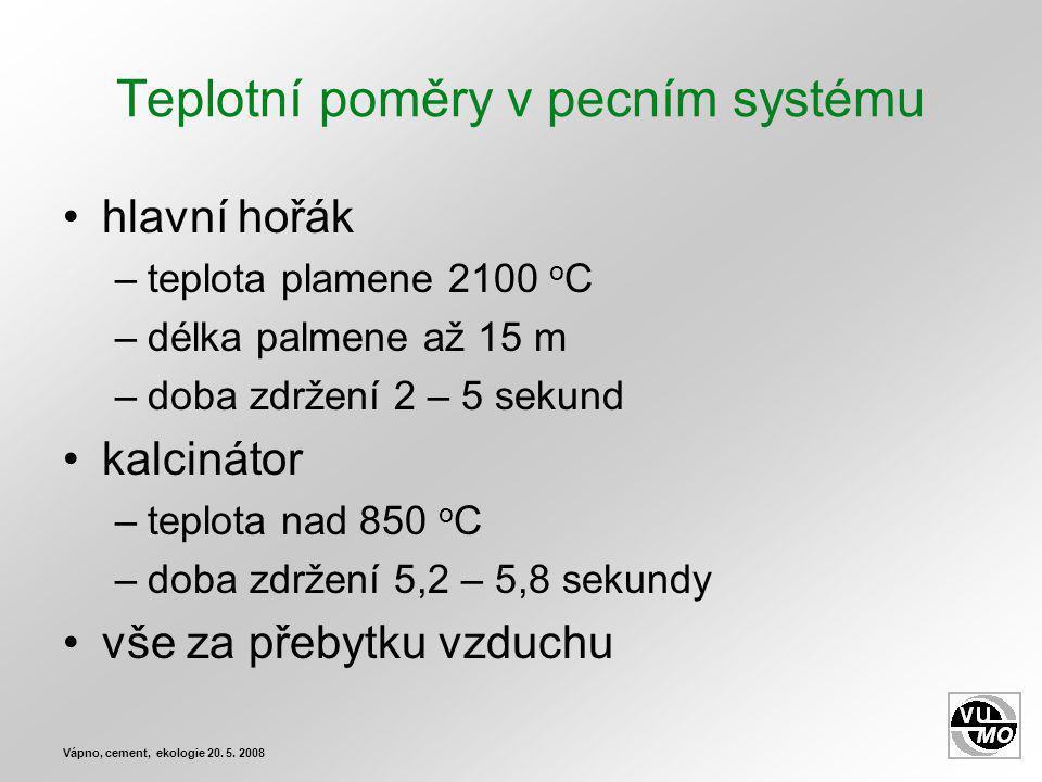Teplotní poměry v pecním systému hlavní hořák –teplota plamene 2100 o C –délka palmene až 15 m –doba zdržení 2 – 5 sekund kalcinátor –teplota nad 850 o C –doba zdržení 5,2 – 5,8 sekundy vše za přebytku vzduchu Vápno, cement, ekologie 20.