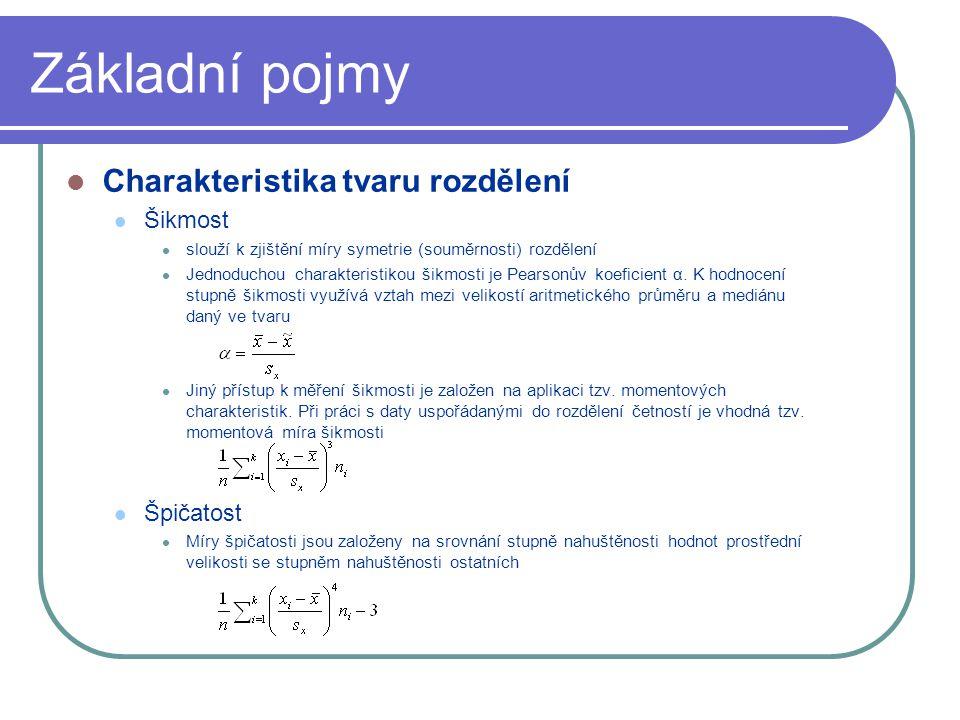Základní pojmy Charakteristika tvaru rozdělení Šikmost slouží k zjištění míry symetrie (souměrnosti) rozdělení Jednoduchou charakteristikou šikmosti je Pearsonův koeficient α.