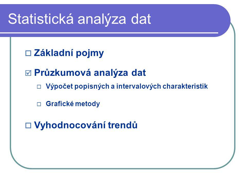 Statistická analýza dat  Základní pojmy  Průzkumová analýza dat  Vyhodnocování trendů  Výpočet popisných a intervalových charakteristik  Grafické metody
