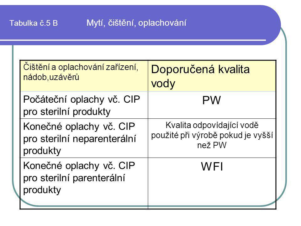 Tabulka č.5 B Mytí, čištění, oplachování Čištění a oplachování zařízení, nádob,uzávěrů Doporučená kvalita vody Počáteční oplachy vč. CIP pro sterilní