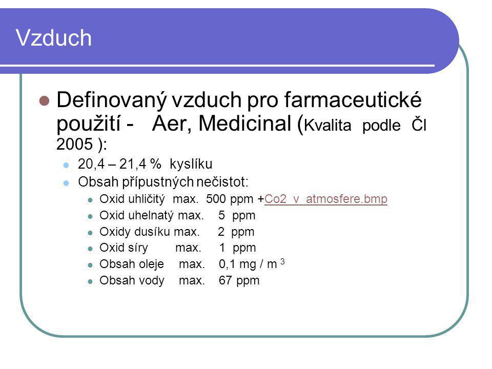 Vzduch Definovaný vzduch pro farmaceutické použití - Aer, Medicinal ( Kvalita podle Čl 2005 ): 20,4 – 21,4 % kyslíku Obsah přípustných nečistot: Oxid
