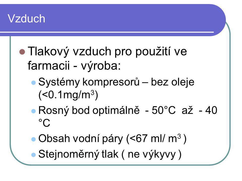 Vzduch Tlakový vzduch pro použití ve farmacii - výroba: Systémy kompresorů – bez oleje (<0.1mg/m 3 ) Rosný bod optimálně - 50°C až - 40 °C Obsah vodní