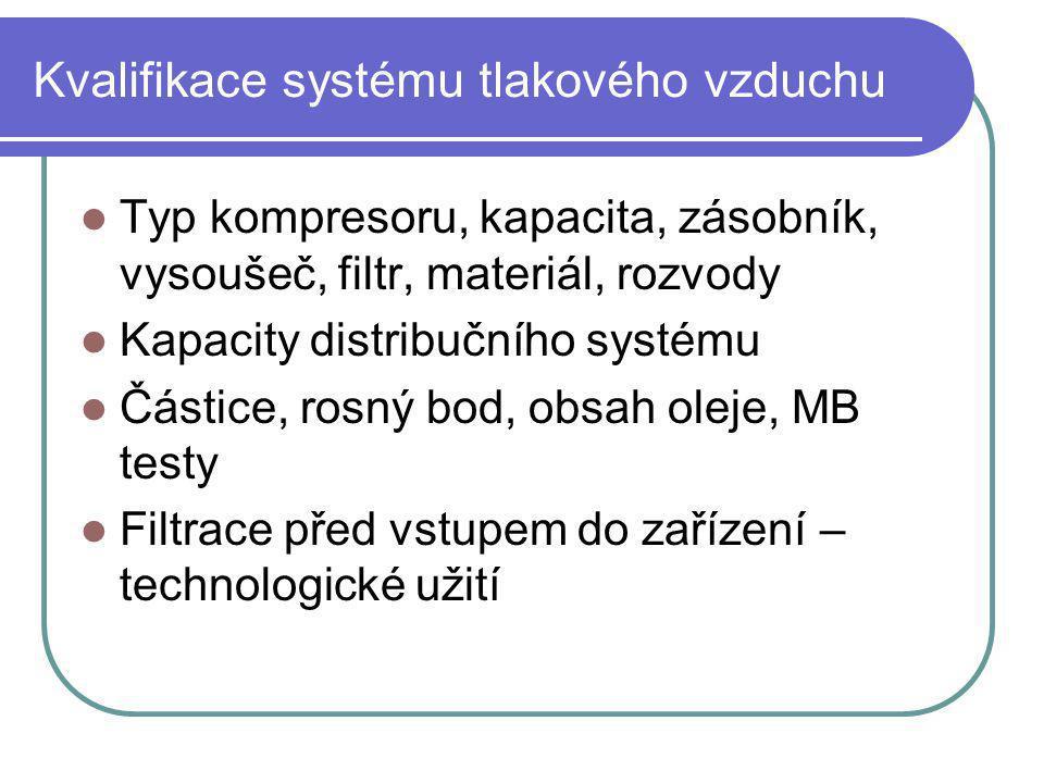 Kvalifikace systému tlakového vzduchu Typ kompresoru, kapacita, zásobník, vysoušeč, filtr, materiál, rozvody Kapacity distribučního systému Částice, r