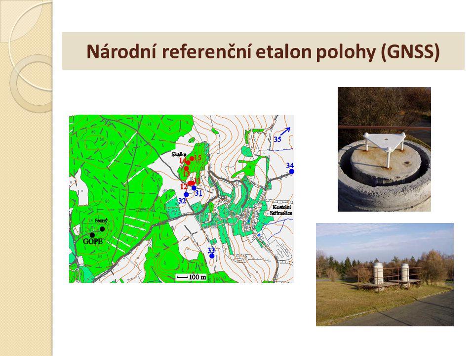 Národní referenční etalon polohy (GNSS)
