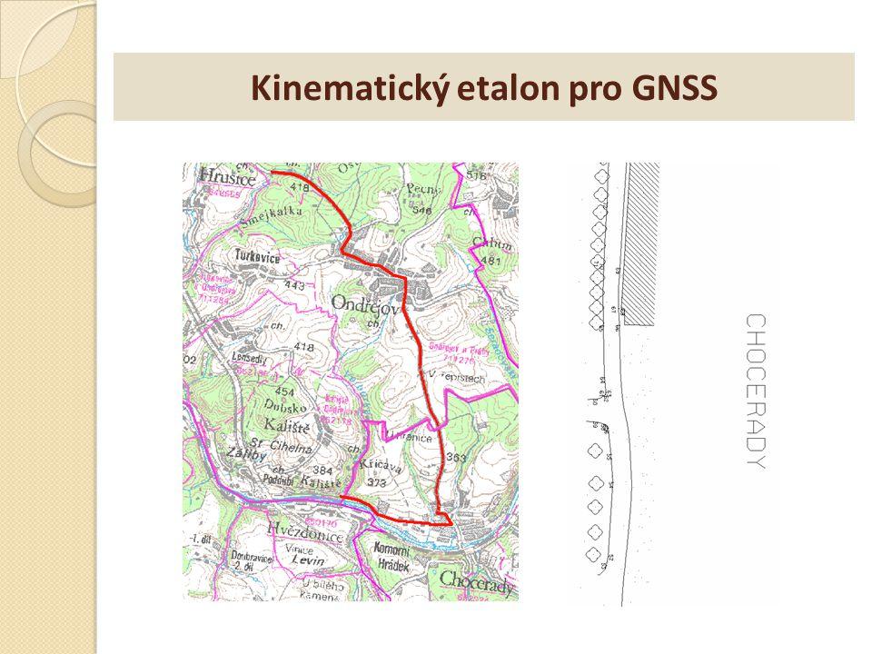 Kinematický etalon pro GNSS