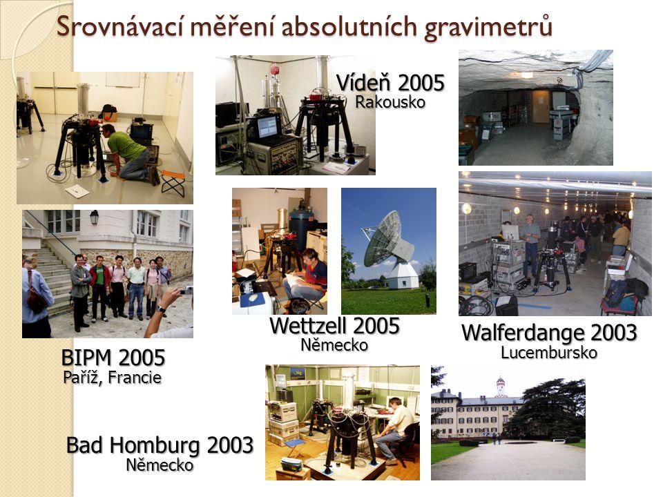 Srovnávací měření absolutních gravimetrů BIPM 2005 Paříž, Francie Bad Homburg 2003 Německo Walferdange 2003 Lucembursko Vídeň 2005 Rakousko Wettzell 2