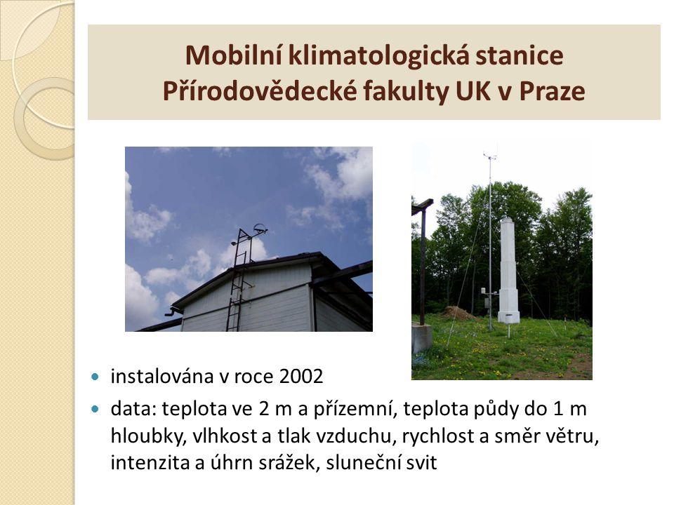 Mobilní klimatologická stanice Přírodovědecké fakulty UK v Praze instalována v roce 2002 data: teplota ve 2 m a přízemní, teplota půdy do 1 m hloubky,