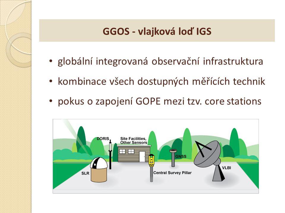GGOS - vlajková loď IGS globální integrovaná observační infrastruktura kombinace všech dostupných měřících technik pokus o zapojení GOPE mezi tzv. cor