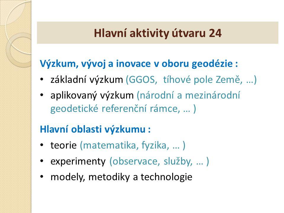 Hlavní aktivity útvaru 24 Výzkum, vývoj a inovace v oboru geodézie : základní výzkum (GGOS, tíhové pole Země, …) aplikovaný výzkum (národní a mezináro