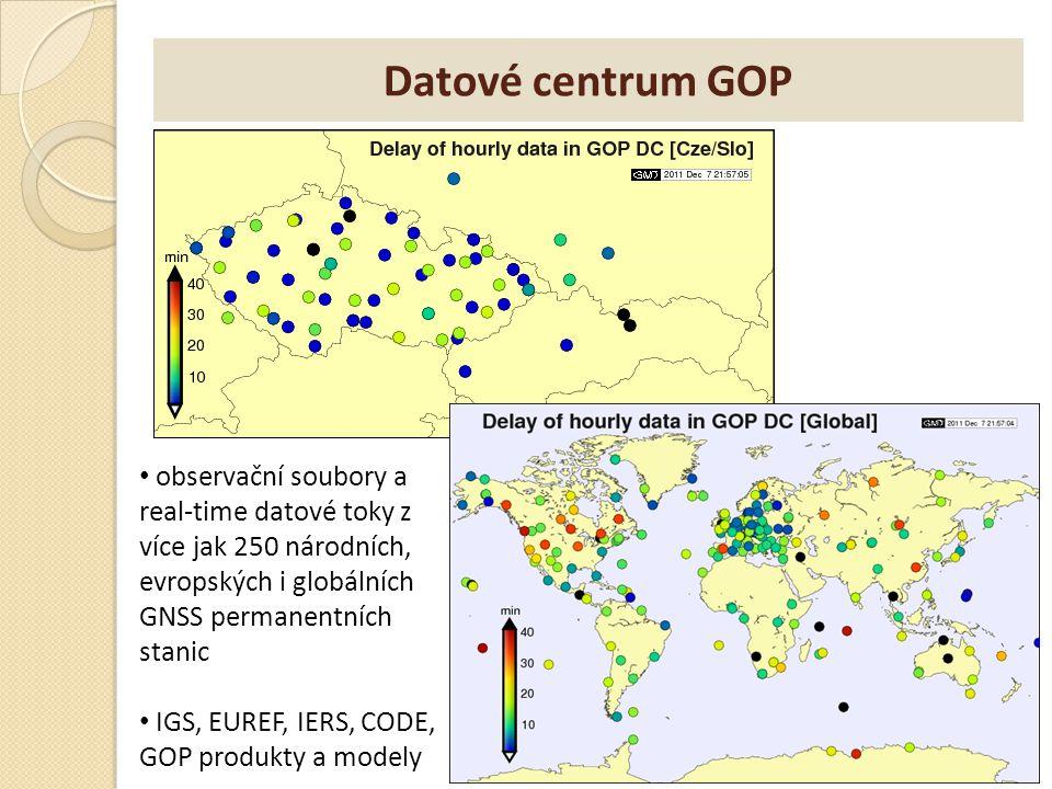 Datové centrum GOP observační soubory a real-time datové toky z více jak 250 národních, evropských i globálních GNSS permanentních stanic IGS, EUREF,